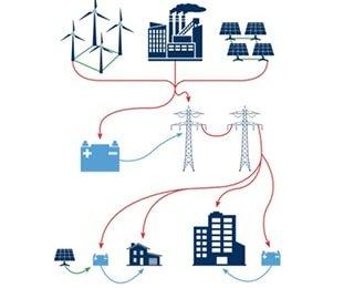 Ветер перемен или системы пожаротушения для инновационных проектов